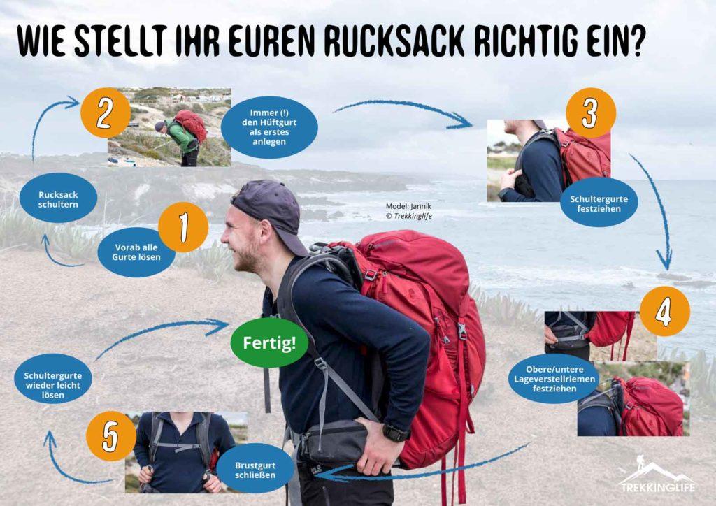 Wie Rucksack einstellen - Rucksack richtig einstellen